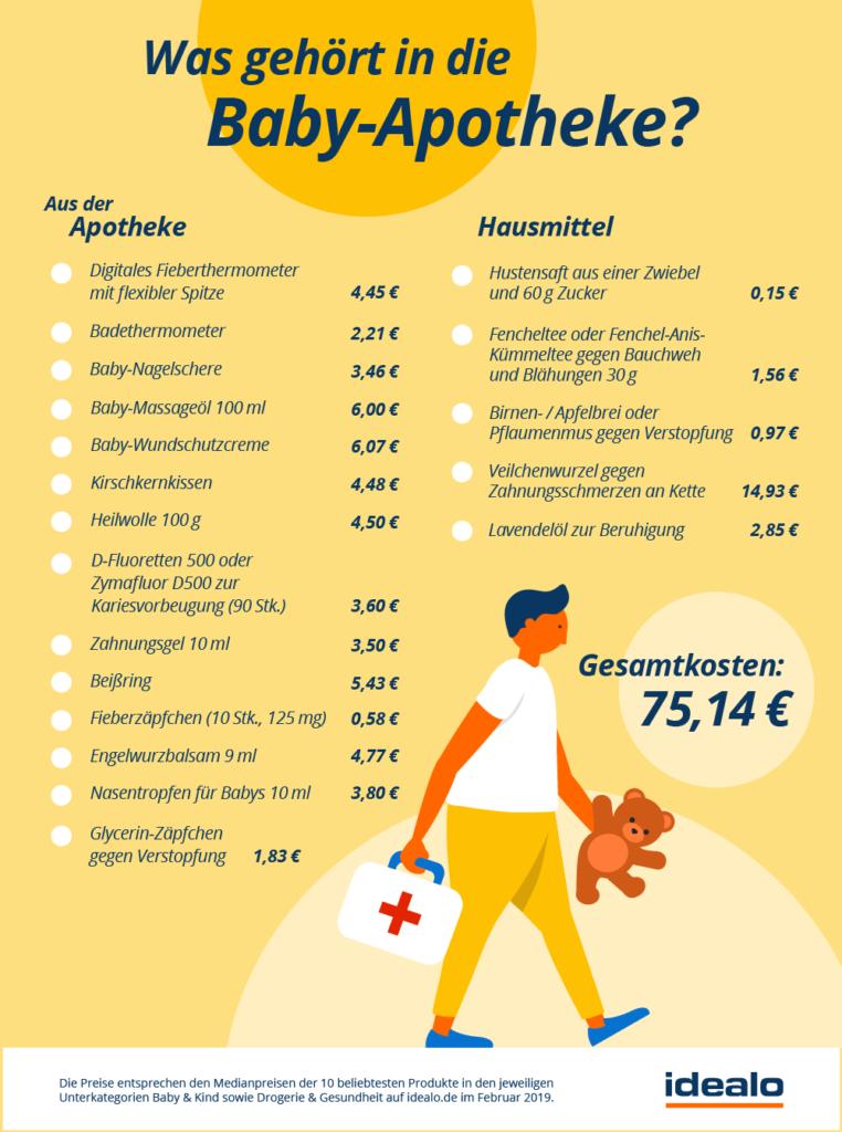 idealo checkliste baby apotheke