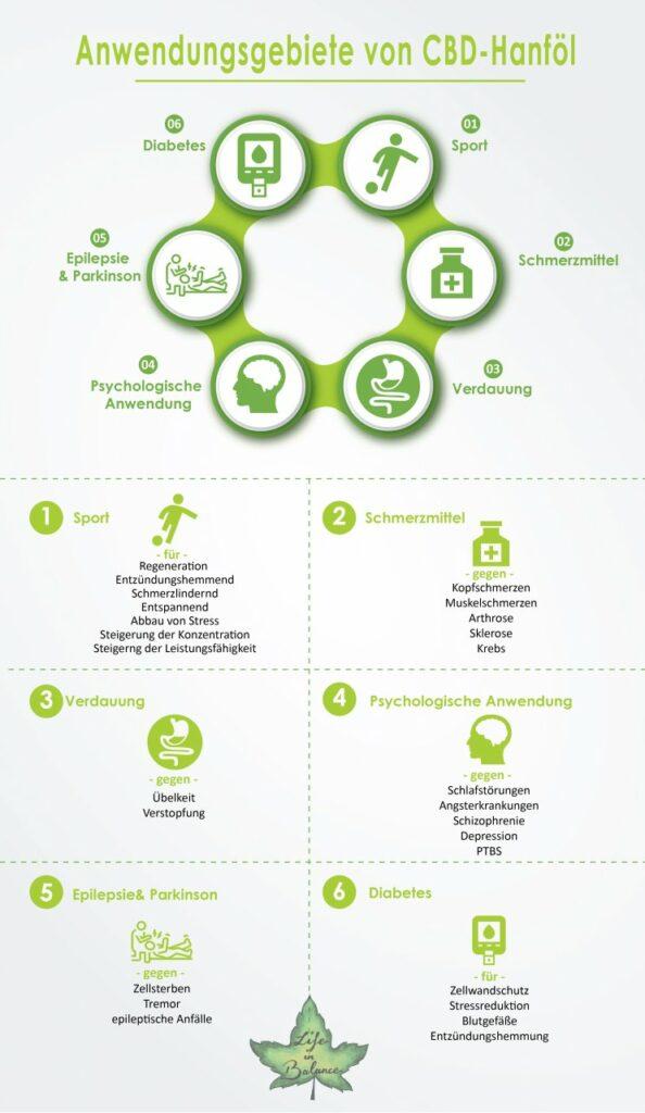 infografik cb